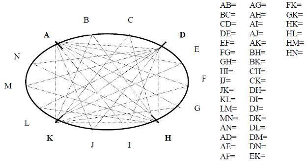 Геометрические фигуры на потолке — способы измерений