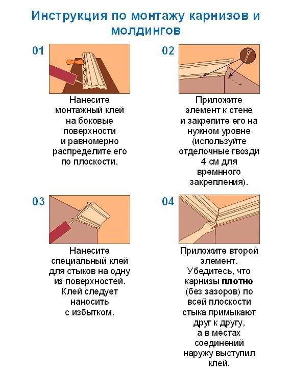 Как клеить потолочный плинтус (схема)