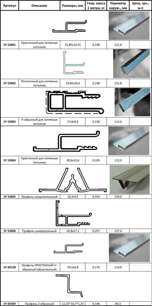 Профиль для натяжных потолков алюминиевый