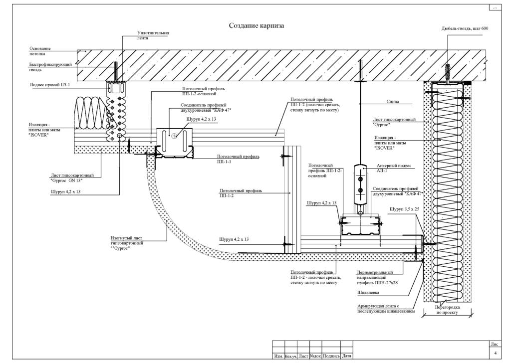 Составление чертежа фигурного потолка из гипсокартона. Чертеж гипсокартонного потолка