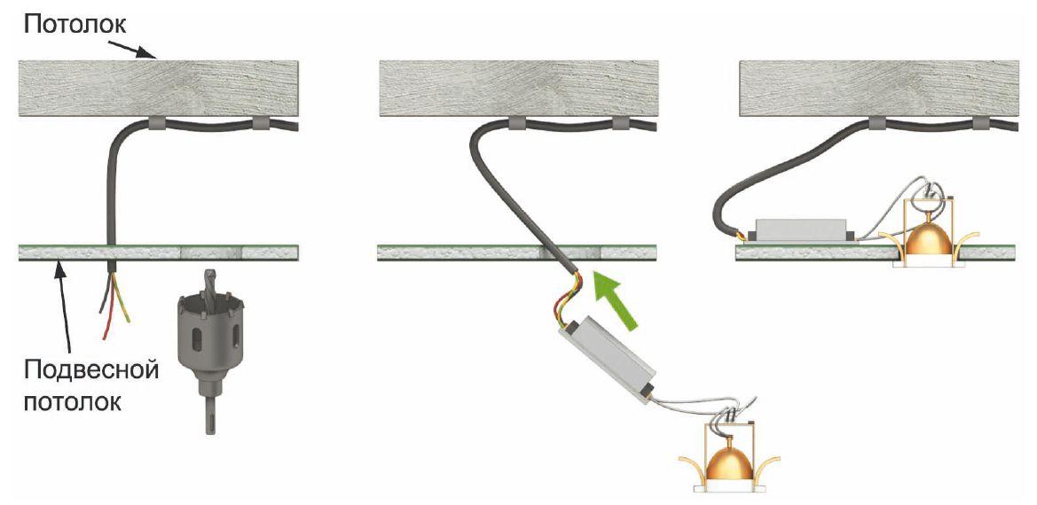 Светильники для натяжного потолка своими руками