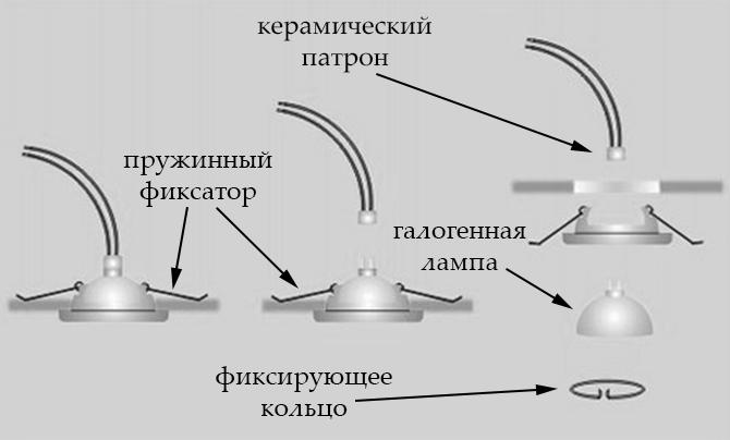 Устройство галогенного точечного светильника