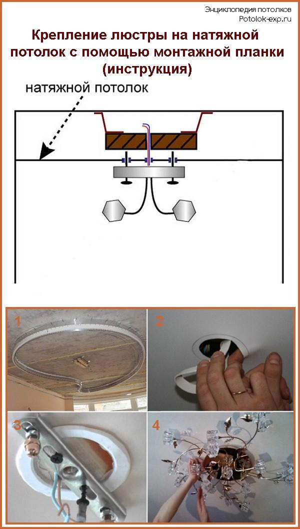 Крепление люстры с помощью монтажной планки