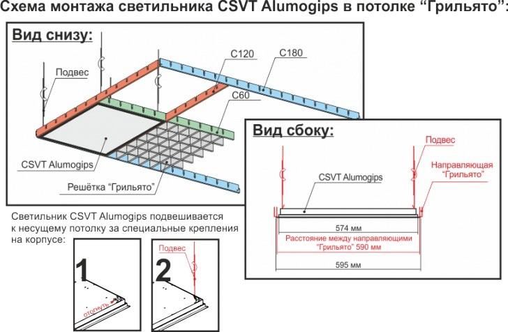 монтаж светильников на потолок грильято