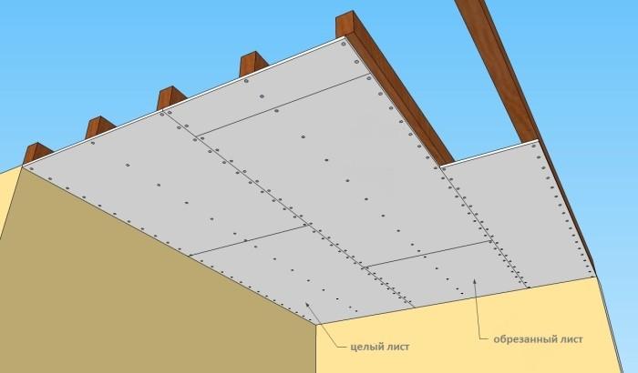 Облицовка каркаса двухуровневого потолка из гипсокартона