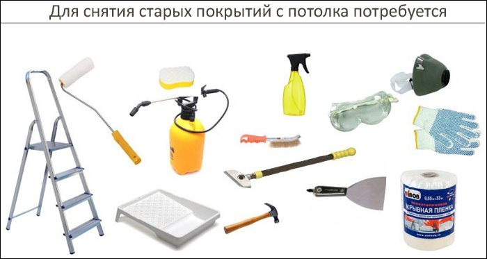 Инструменты для монтажа натяжного потолка
