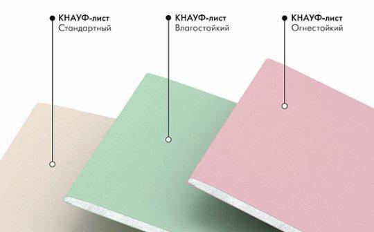 ГКЛ КНАУФ (KNAUF) гипсокартонный лист обычный 12,5 мм