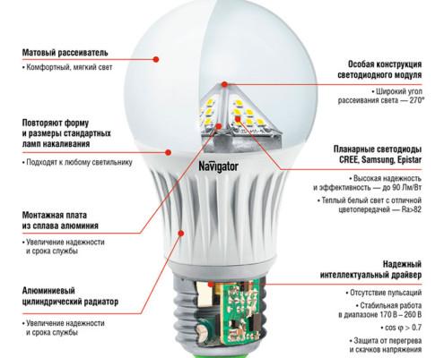схема светодиодной лампы led