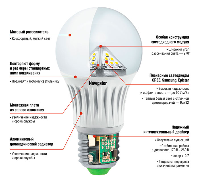 Картинки ламп и светильников