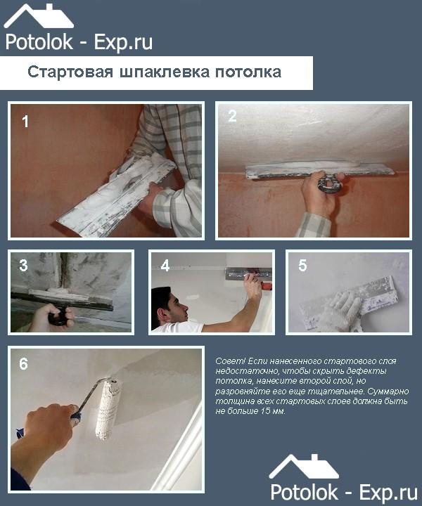 Стартовая шпаклевка потолка — пошаговая инструкция