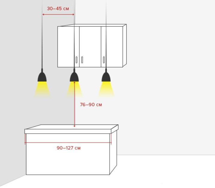 Группа подвесных светильников